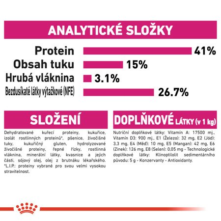 ROYAL CANIN  Exigent Protein Preference 42 400g