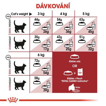 ROYAL CANIN  FIT 32 4kg
