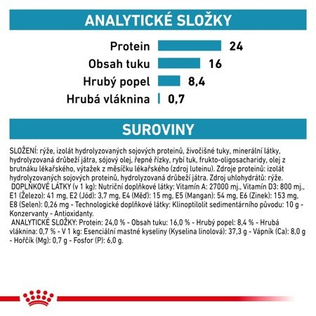 ROYAL CANIN Hypoallergenic Small Dog - Veterinary Diet 1kg