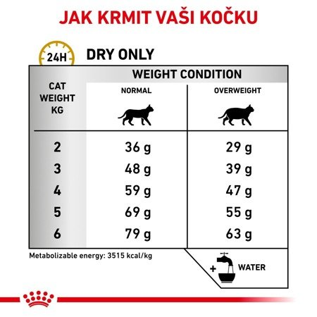 ROYAL CANIN Urinary S/O Moderate Calorie 400g