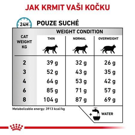 Royal Canin Veterinary Diet Feline Anallergenic 2kg