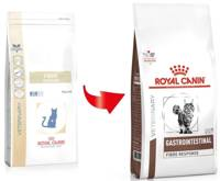 ROYAL CANIN Fibre Response FR 31 2kg